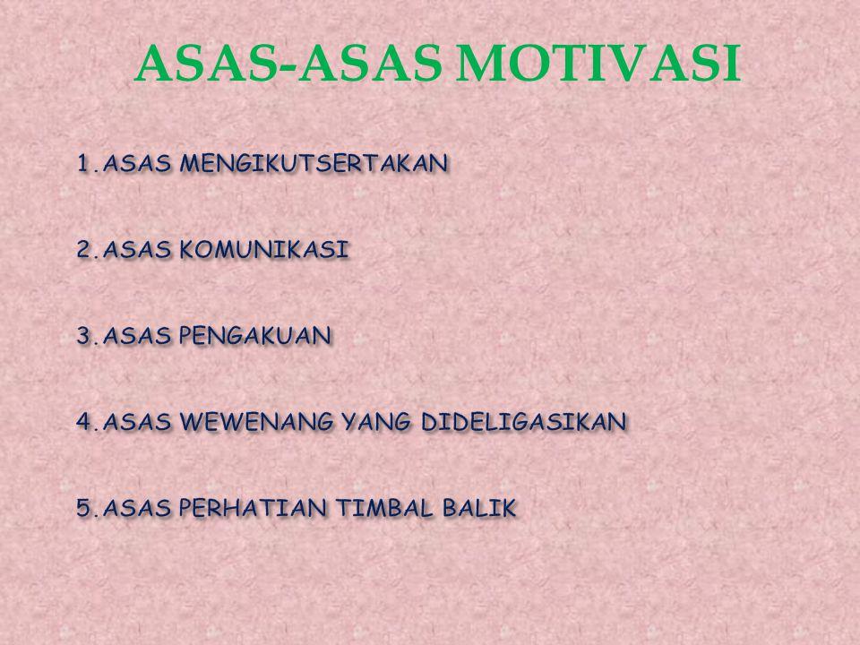 ASAS-ASAS MOTIVASI