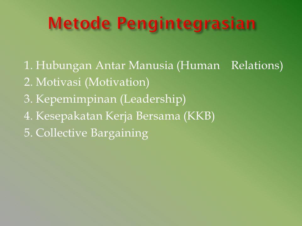 1. Hubungan Antar Manusia (Human Relations) 2. Motivasi (Motivation) 3. Kepemimpinan (Leadership) 4. Kesepakatan Kerja Bersama (KKB) 5. Collective Bar