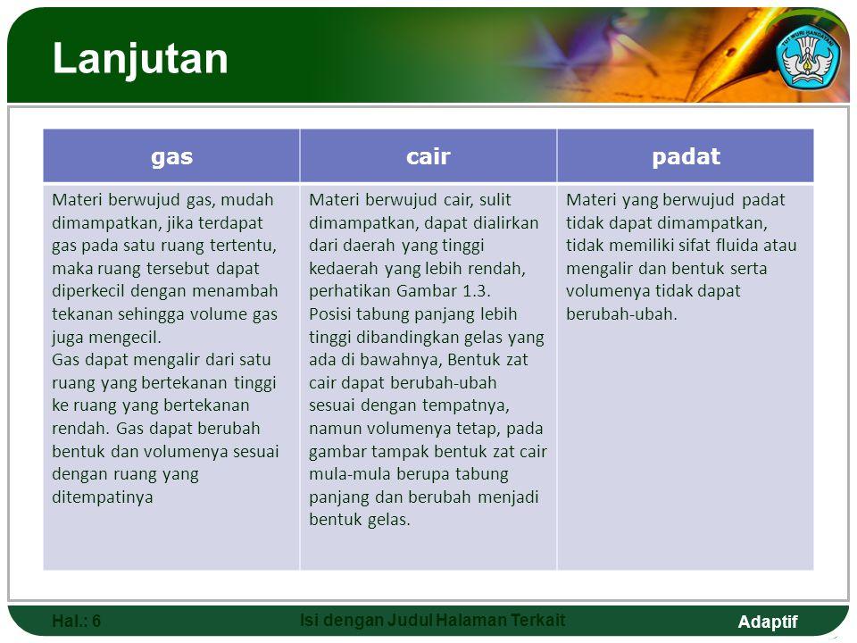 Adaptif Akhir Terima Kasih Tim Penyusun:  Rochim Muliawan,S.Pd,  Dra.