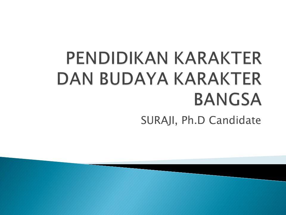 SURAJI, Ph.D Candidate