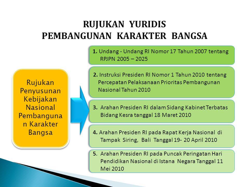 1. Undang - Undang RI Nomor 17 Tahun 2007 tentang RPJPN 2005 – 2025 2. Instruksi Presiden RI Nomor 1 Tahun 2010 tentang Percepatan Pelaksanaan Priorit