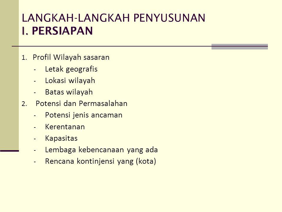I.LANGKAH-LANGKAH PENYUSUNAN I. PERSIAPAN 1.