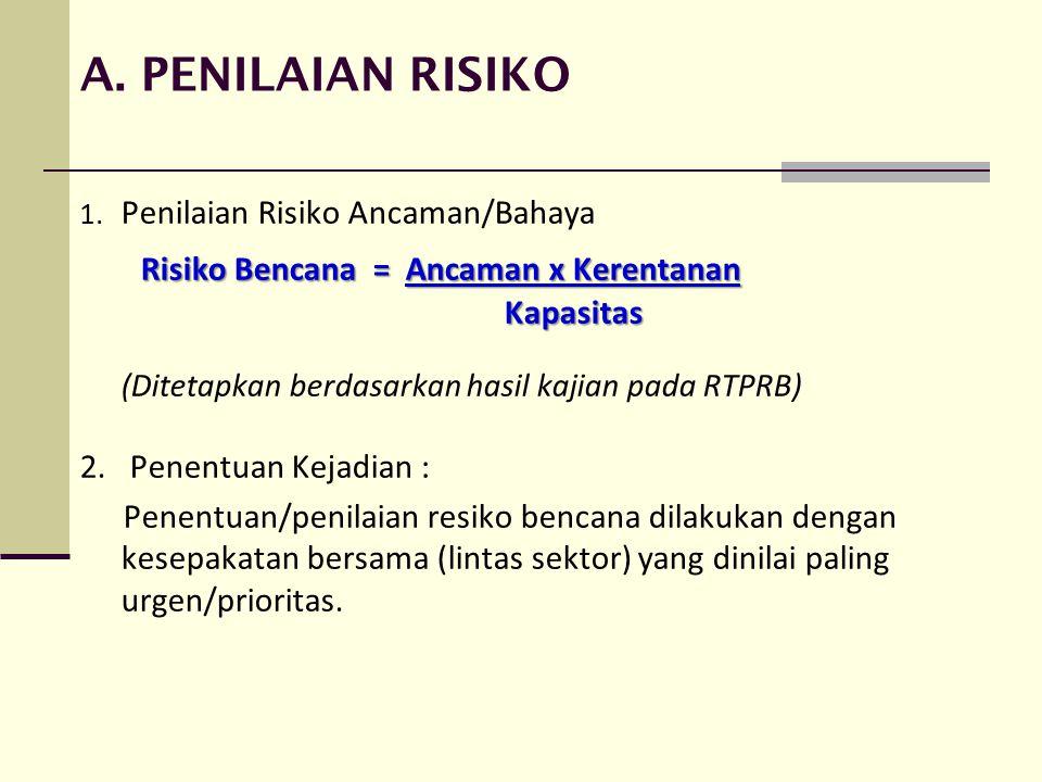 A.PENILAIAN RISIKO 1.