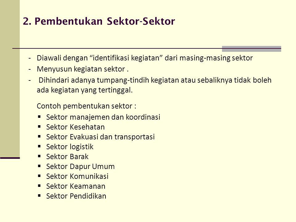 -Diawali dengan identifikasi kegiatan dari masing-masing sektor -Menyusun kegiatan sektor.