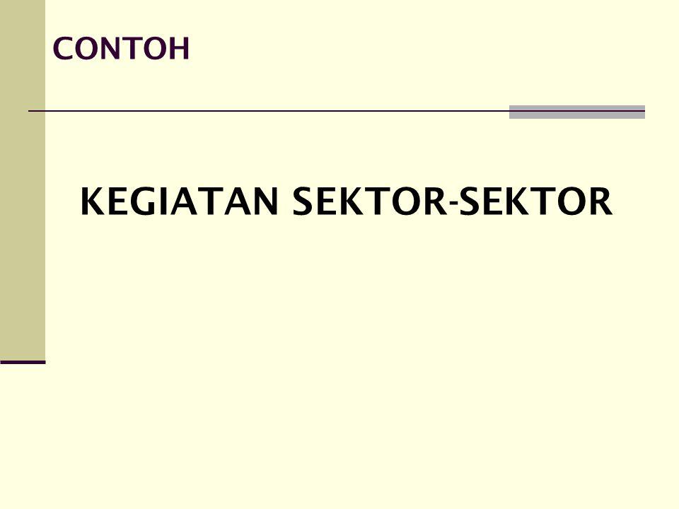 CONTOH KEGIATAN SEKTOR-SEKTOR