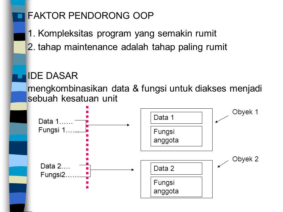 FAKTOR PENDORONG OOP 1. Kompleksitas program yang semakin rumit 2. tahap maintenance adalah tahap paling rumit IDE DASAR mengkombinasikan data & fungs