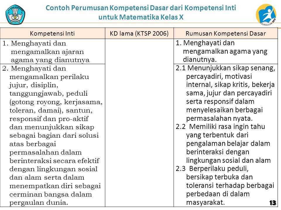 Contoh Perumusan Kompetensi Dasar dari Kompetensi Inti untuk Matematika Kelas X Kompetensi IntiKD lama (KTSP 2006)Rumusan Kompetensi Dasar 1. Menghaya