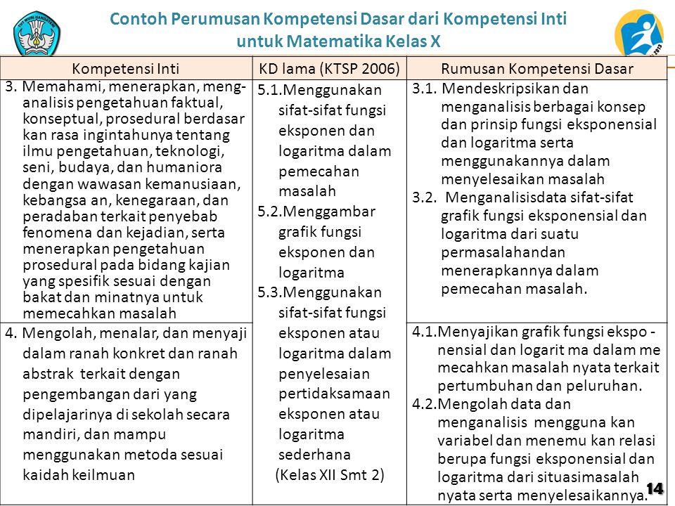 Contoh Perumusan Kompetensi Dasar dari Kompetensi Inti untuk Matematika Kelas X Kompetensi IntiKD lama (KTSP 2006)Rumusan Kompetensi Dasar 3. Memahami