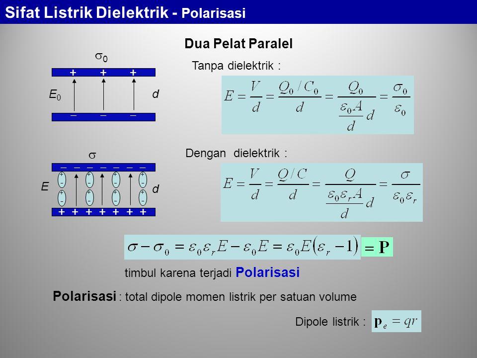 Tanpa dielektrik : E0E0 + + +    d 00 ++ ++ + + + + + + + d  E ++ ++ ++ ++ ++ ++        Dipole listrik : timbul karena terjadi Polarisasi Dengan dielektrik : Polarisasi : total dipole momen listrik per satuan volume Sifat Listrik Dielektrik - Polarisasi Dua Pelat Paralel