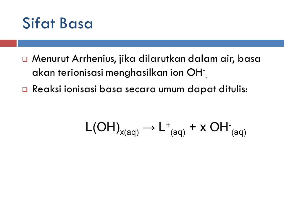 Sifat Basa  Menurut Arrhenius, jika dilarutkan dalam air, basa akan terionisasi menghasilkan ion OH -.  Reaksi ionisasi basa secara umum dapat ditul