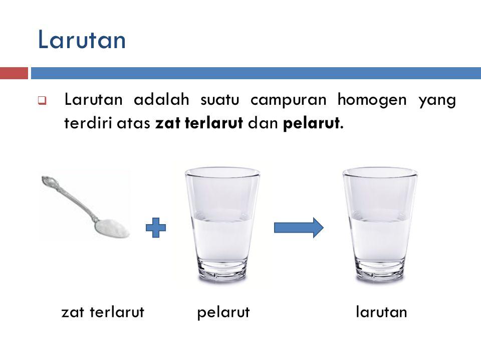 Larutan  Larutan adalah suatu campuran homogen yang terdiri atas zat terlarut dan pelarut. pelarutzat terlarutlarutan