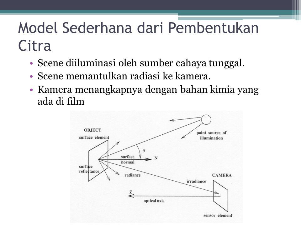 Model Sederhana dari Pembentukan Citra Scene diiluminasi oleh sumber cahaya tunggal. Scene memantulkan radiasi ke kamera. Kamera menangkapnya dengan b