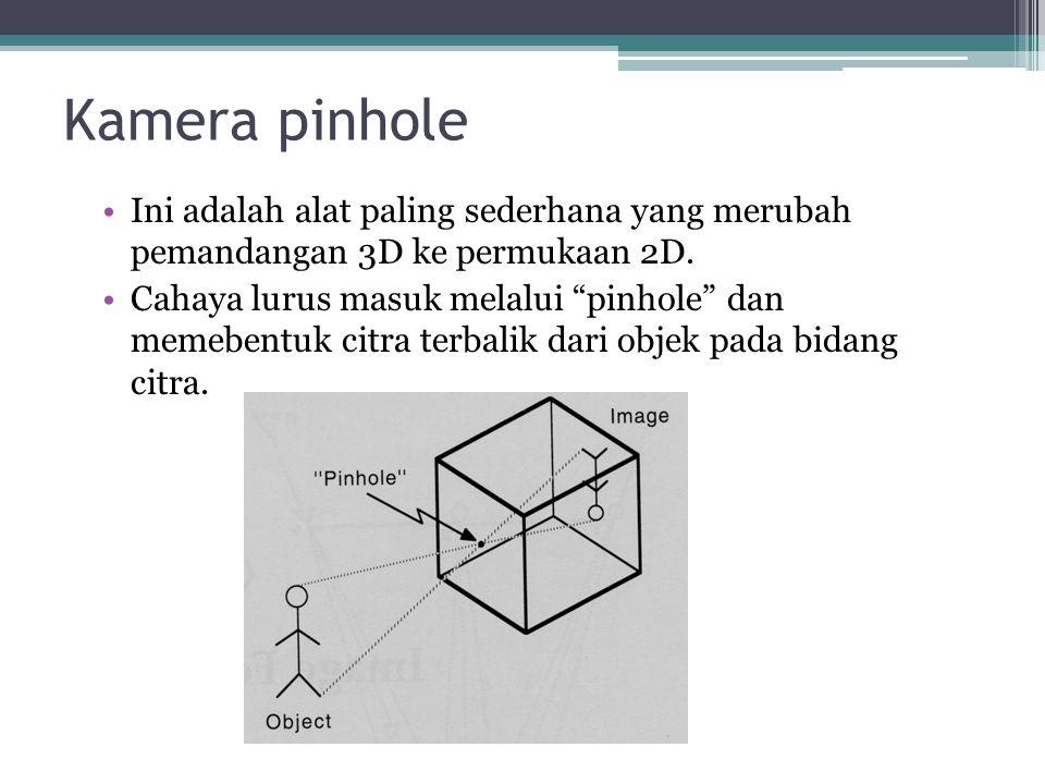"""Kamera pinhole Ini adalah alat paling sederhana yang merubah pemandangan 3D ke permukaan 2D. Cahaya lurus masuk melalui """"pinhole"""" dan memebentuk citra"""