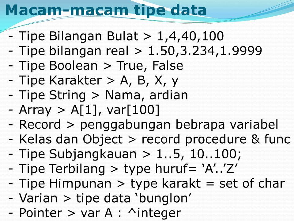 Macam-macam tipe data -Tipe Bilangan Bulat > 1,4,40,100 -Tipe bilangan real > 1.50,3.234,1.9999 -Tipe Boolean > True, False -Tipe Karakter > A, B, X, y -Tipe String > Nama, ardian -Array > A[1], var[100] -Record > penggabungan bebrapa variabel -Kelas dan Object > record procedure & func -Tipe Subjangkauan > 1..5, 10..100; -Tipe Terbilang > type huruf= 'A'..'Z' -Tipe Himpunan > type karakt = set of char -Varian > tipe data 'bunglon' -Pointer > var A : ^integer