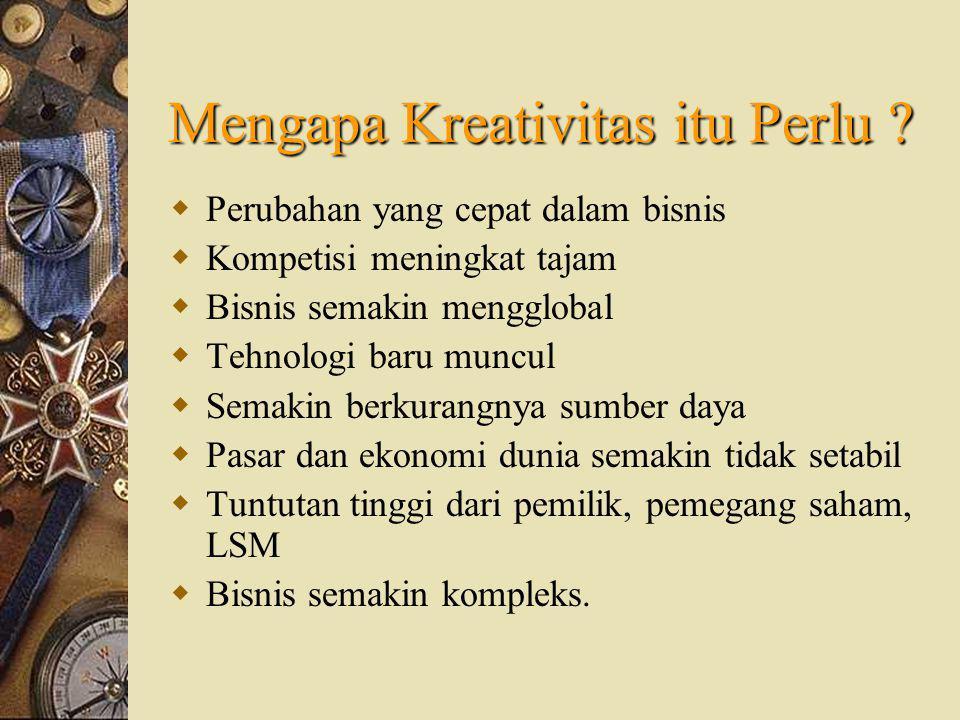 Mengapa Kreativitas itu Perlu .