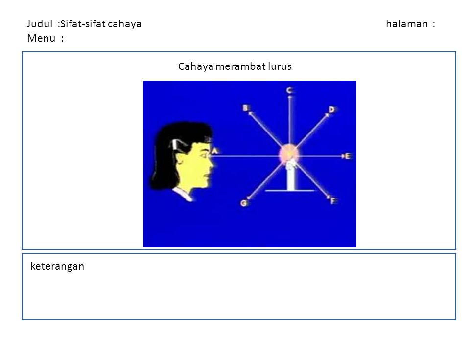 Judul :Sifat-sifat cahaya halaman : Menu : keterangan Cahaya dapat dipantulkan