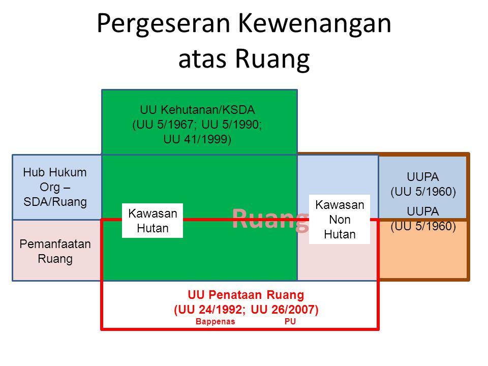 Pergeseran Kewenangan atas Ruang Hub Hukum Org – SDA/Ruang Pemanfaatan Ruang UUPA (UU 5/1960) UU Penataan Ruang (UU 24/1992; UU 26/2007) Bappenas PU U