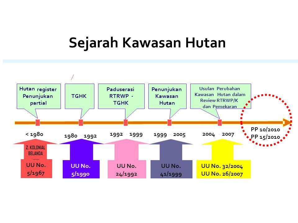 Sejarah Kawasan Hutan 1980-1992 -1999 -2005< 1980 UU No. 41/1999 UU No. 24/1992 UU No. 5/1967 Hutan register Penunjukan partial TGHK Paduserasi RTRWP-