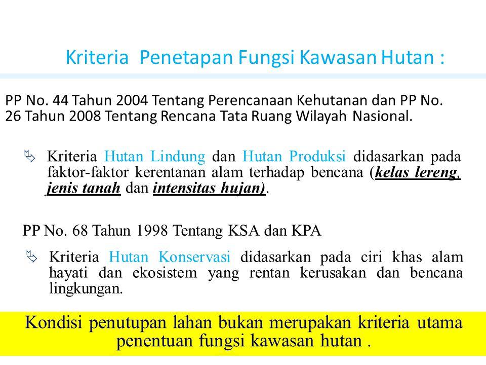 Kriteria Penetapan Fungsi Kawasan Hutan : PP No. 44 Tahun 2004 Tentang Perencanaan Kehutanan dan PP No. 26 Tahun 2008 Tentang Rencana Tata Ruang Wilay