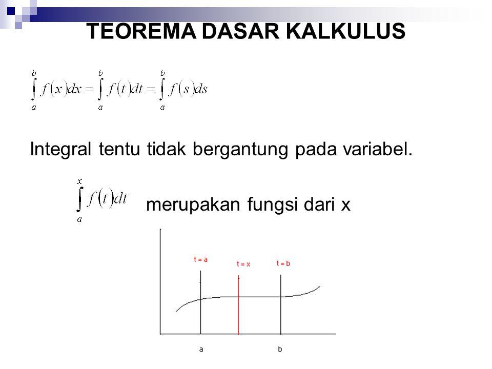 TEOREMA DASAR KALKULUS Integral tentu tidak bergantung pada variabel. merupakan fungsi dari x