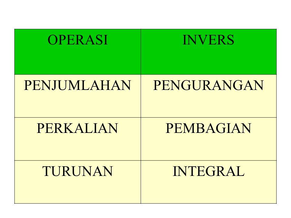  Integral tak tentu  Intgral tertentu  Beberapa penggunaan integral tertentu