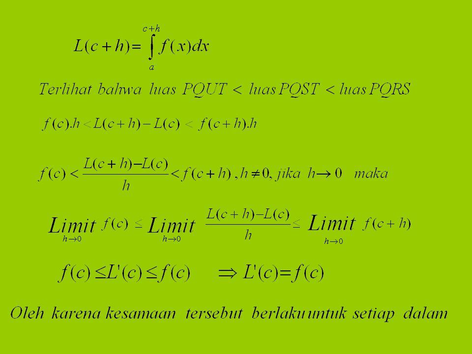 Menghitung integral tertentu Integral tertentu adalah integral yang ada batas bawah dan batas atas a disebut batas bawah b disebut batas atas PQ S R U