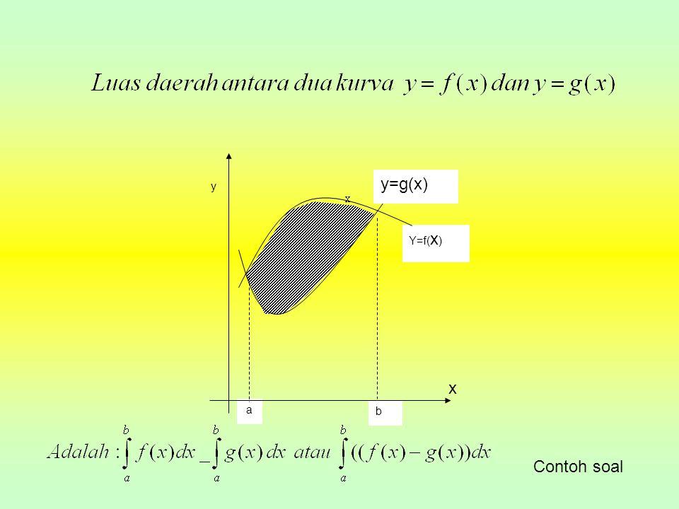 Y X o X=a X=b Y=f(x) Dengan menyelesaIesaikan Daerah yang dibatasi oleh kurva y=f(x),dengan sb x dari x=a s/d x=b adalah: Kerjakan latihan 10