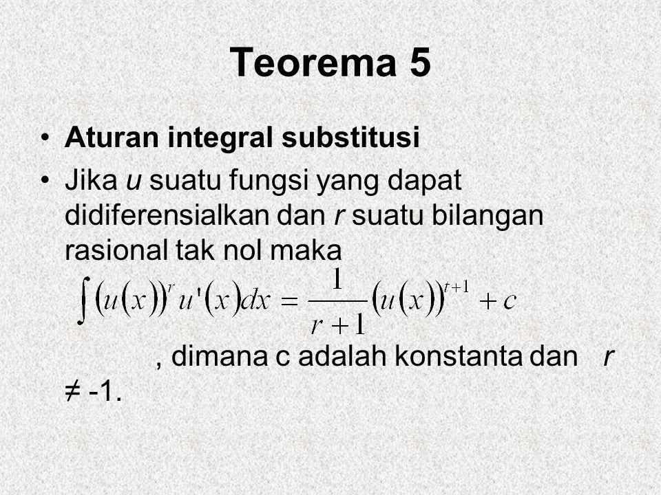 Teorema 5 Aturan integral substitusi Jika u suatu fungsi yang dapat didiferensialkan dan r suatu bilangan rasional tak nol maka, dimana c adalah konstanta dan r ≠ -1.
