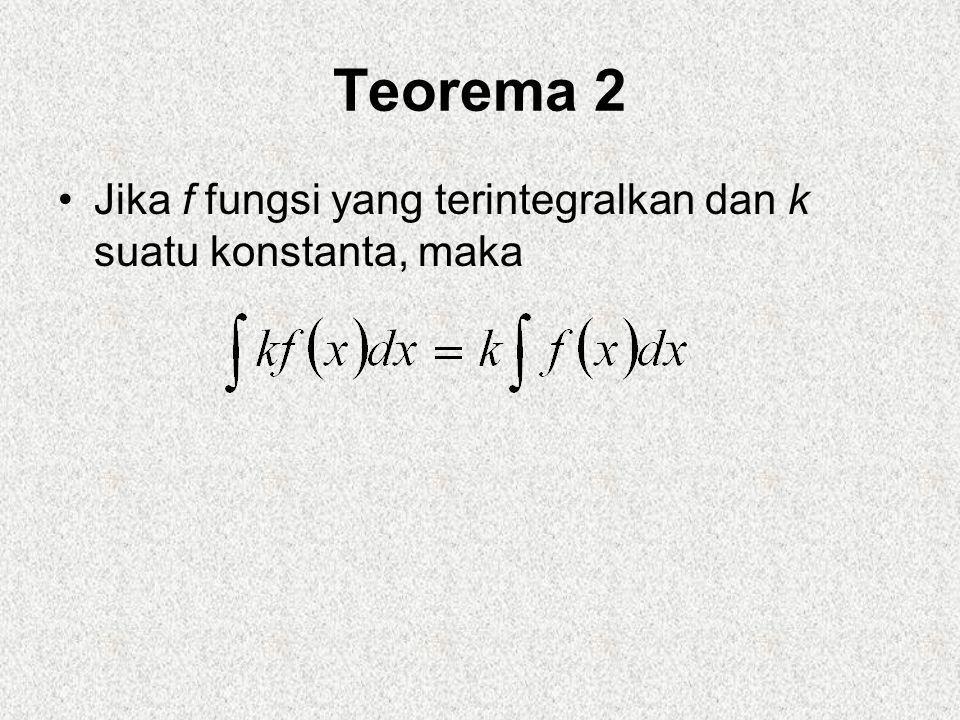 Teorema 3 Jika f dan g fungsi-fungsi yang terintegralkan, maka
