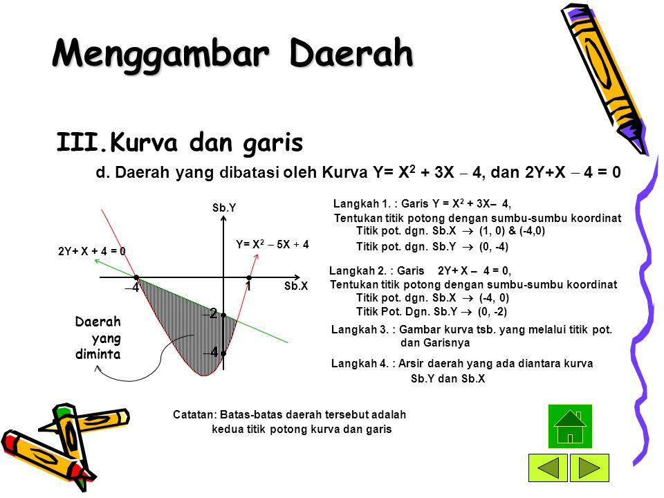 II.Kurva dan sumbu-sumbu koordinat c. Daerah yang dibatasi oleh Kurva Y= X 2  5X + 4, sb.Y dan sb.X Y= X 2  5X + 4 Sb.Y Sb.X Titik pot. dgn. Sb.X 