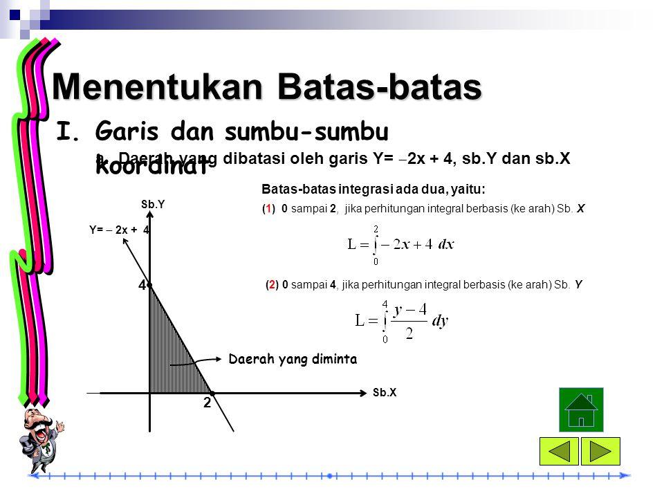 MENENTUKAN BATAS-BATAS INTEGRASI : 1.Batas-batas integrasi merupakan nilai awal dan akhir pada sumbu koordinat dari suatu daerah yang akan dihitung. 2