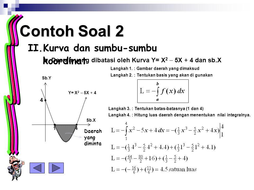 Contoh Soal 1 I.Garis dan sumbu-sumbu koordinat a. Daerah yang dibatasi oleh garis Y= -2x + 4, sb.Y dan sb.X Y= 2x + 4 Sb.Y Sb.X Daerah yang diminta 2