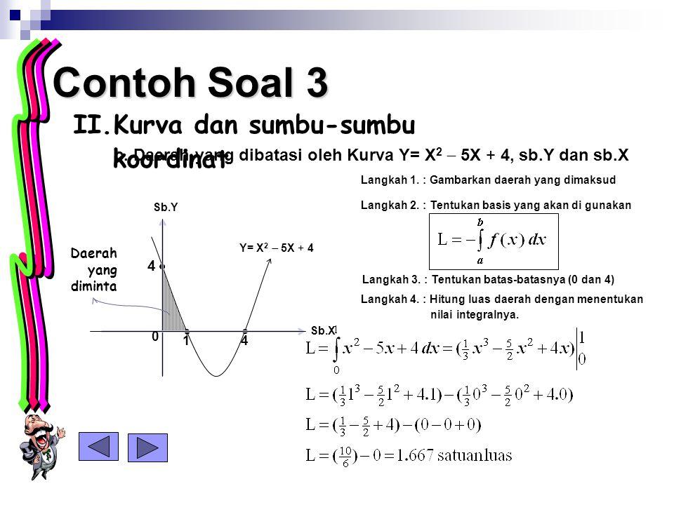 II.Kurva dan sumbu-sumbu koordinat b. Daerah yang dibatasi oleh Kurva Y= X 2  5X + 4 dan sb.X Y= X 2  5X + 4 Sb.Y Sb.X Daerah yang diminta 4 4 1 Lan