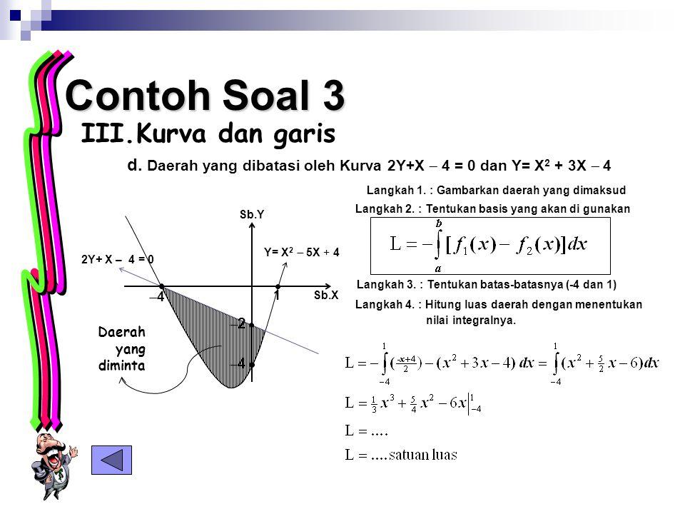 II.Kurva dan sumbu-sumbu koordinat c. Daerah yang dibatasi oleh Kurva Y= X 2  5X + 4, sb.Y dan sb.X Langkah 1. : Gambarkan daerah yang dimaksud Langk