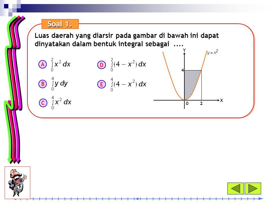 III.Kurva dan garis d. Daerah yang dibatasi oleh Kurva 2Y+X  4 = 0 dan Y= X 2 + 3X  4 Y= X 2  5X + 4 Sb.Y Sb.X Daerah yang diminta 44 1 44 22