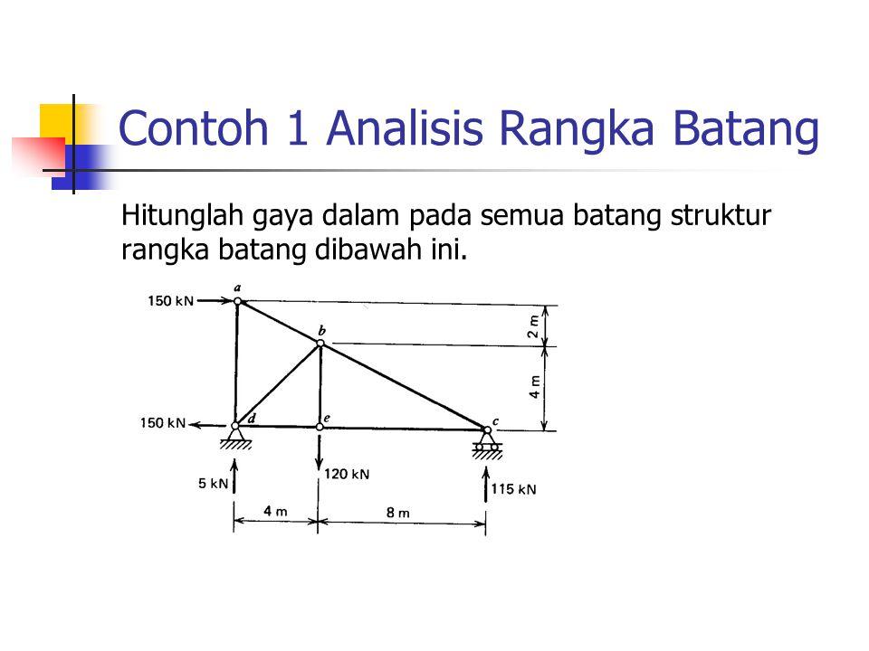 Contoh 1 Analisis Rangka Batang Hitunglah gaya dalam pada semua batang struktur rangka batang dibawah ini.