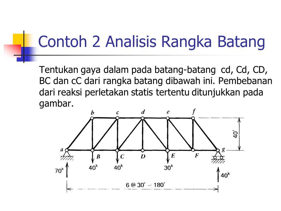 Contoh 2 Analisis Rangka Batang Tentukan gaya dalam pada batang-batang cd, Cd, CD, BC dan cC dari rangka batang dibawah ini.