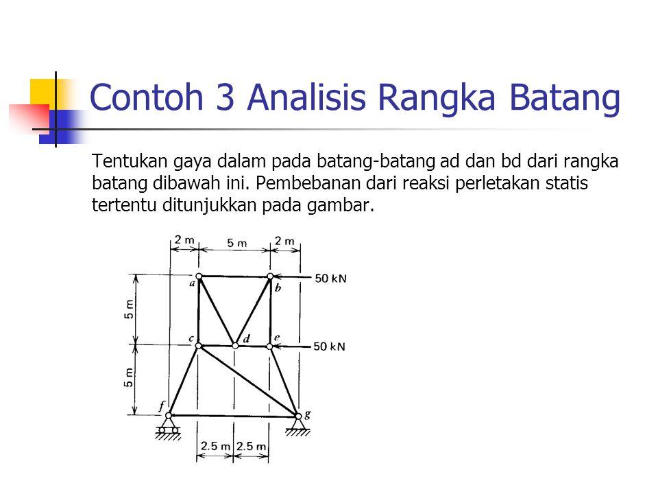 Contoh 3 Analisis Rangka Batang Tentukan gaya dalam pada batang-batang ad dan bd dari rangka batang dibawah ini.