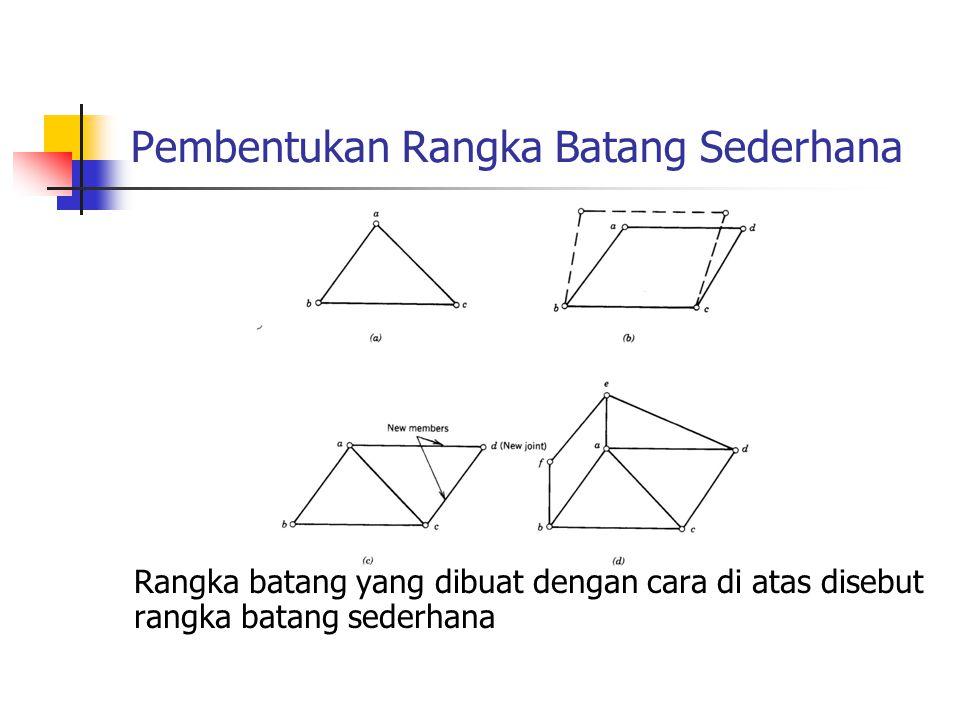 Sifat Statis Tentu dan Stabilitas Rangka Bidang Sifat statis tertentu struktur rangka batang dapat dievaluasi untuk kondisi eksternal yang berhubungan dengan banyaknya komponen reaksi dan kondisi internal yang berhubungan banyaknya batang Dua batang tambahan memberikan satu titik baru