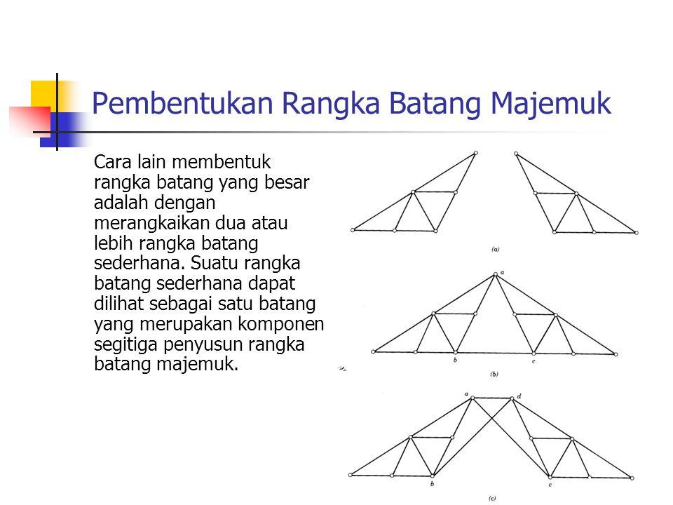 Notasi dan Representasi Gaya Batang Titik-titik kumpul diidentifikasi dengan suatu sistem penomoran.