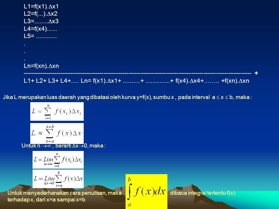 x xnxn x1x1 x2x2 x3x3 x4x4 b a x1x1 x2x2 x3x3 xnxn 0 y y =f(x) y=f(x n ) Jika Li adalah luas daerah persegi panjang yang ke i