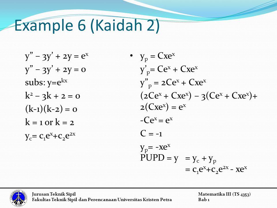 Example 6 (Kaidah 2) y – 3y' + 2y = e x y – 3y' + 2y = 0 subs: y=e kx k 2 – 3k + 2 = 0 (k-1)(k-2) = 0 k = 1 or k = 2 y c = c 1 e x +c 2 e 2x y p = Cxe x y' p = Ce x + Cxe x y p = 2Ce x + Cxe x (2Ce x + Cxe x ) – 3(Ce x + Cxe x )+ 2(Cxe x ) = e x -Ce x = e x C = -1 y p = -xe x PUPD = y = y c + y p = c 1 e x +c 2 e 2x - xe x Jurusan Teknik SipilMatematika III (TS 4353) Fakultas Teknik Sipil dan Perencanaan Universitas Kristen PetraBab 1