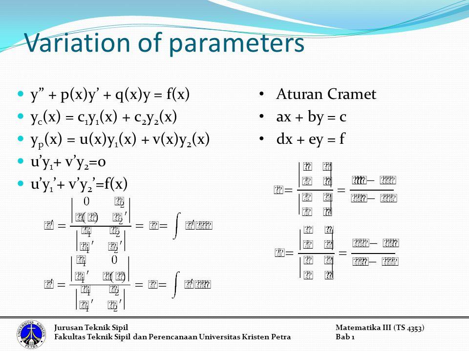 Variation of parameters y + p(x)y' + q(x)y = f(x) y c (x) = c 1 y 1 (x) + c 2 y 2 (x) y p (x) = u(x)y 1 (x) + v(x)y 2 (x) u'y 1 + v'y 2 =0 u'y 1 '+ v'y 2 '=f(x) Aturan Cramet ax + by = c dx + ey = f Jurusan Teknik SipilMatematika III (TS 4353) Fakultas Teknik Sipil dan Perencanaan Universitas Kristen PetraBab 1