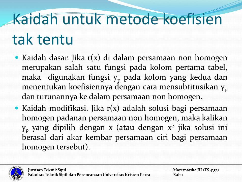 Kaidah untuk metode koefisien tak tentu Kaidah dasar.