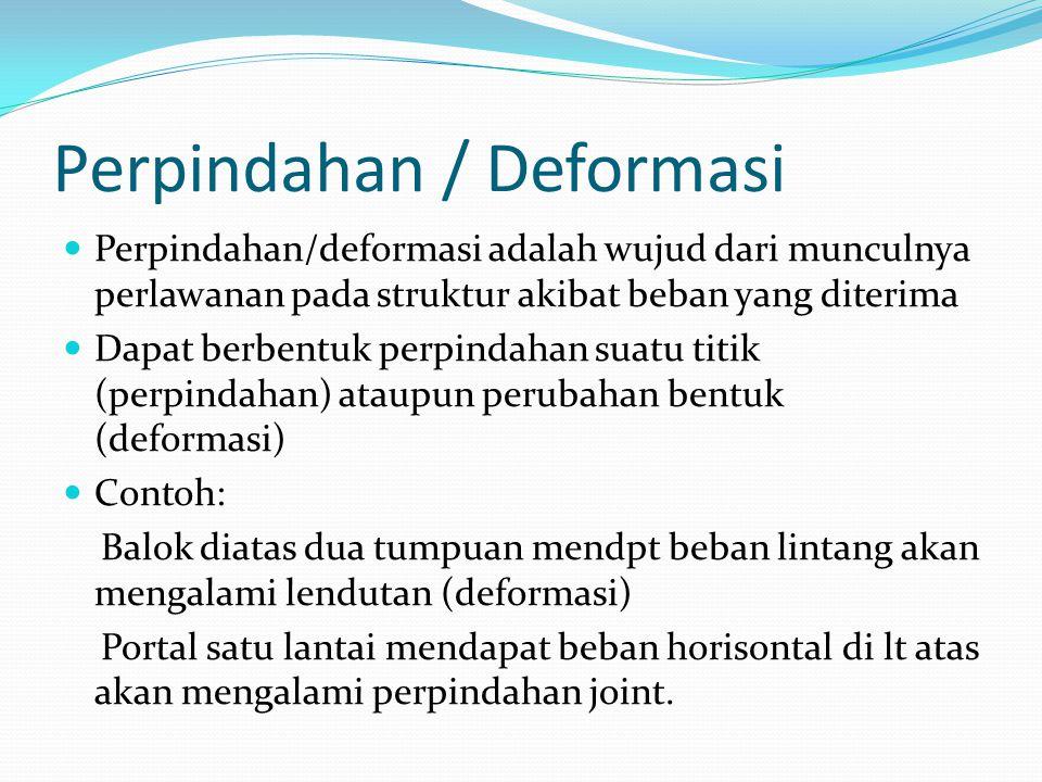Perpindahan / Deformasi Perpindahan/deformasi adalah wujud dari munculnya perlawanan pada struktur akibat beban yang diterima Dapat berbentuk perpinda