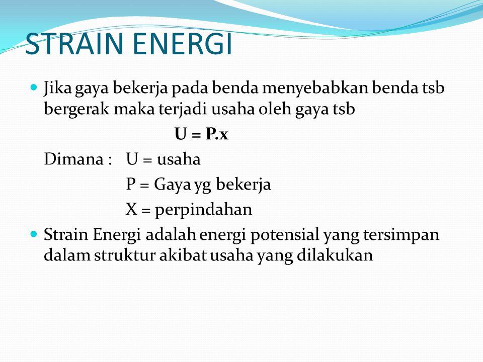 STRAIN ENERGI Jika gaya bekerja pada benda menyebabkan benda tsb bergerak maka terjadi usaha oleh gaya tsb U = P.x Dimana :U = usaha P = Gaya yg beker