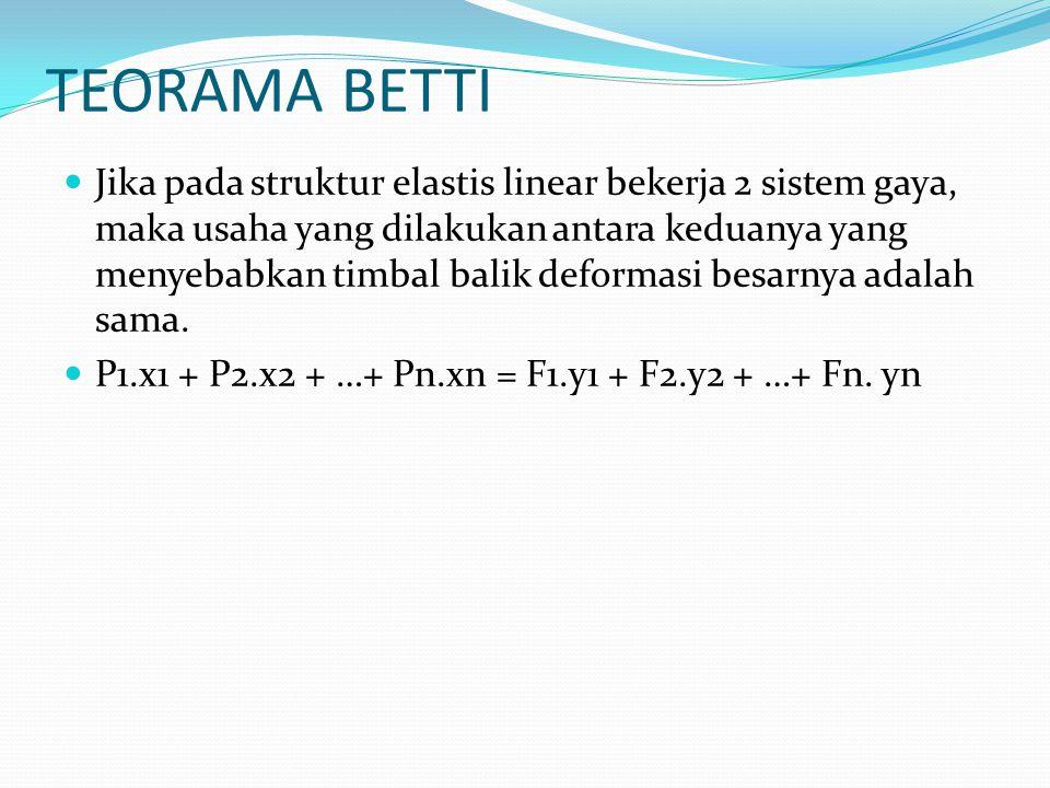 TEORAMA BETTI Jika pada struktur elastis linear bekerja 2 sistem gaya, maka usaha yang dilakukan antara keduanya yang menyebabkan timbal balik deforma