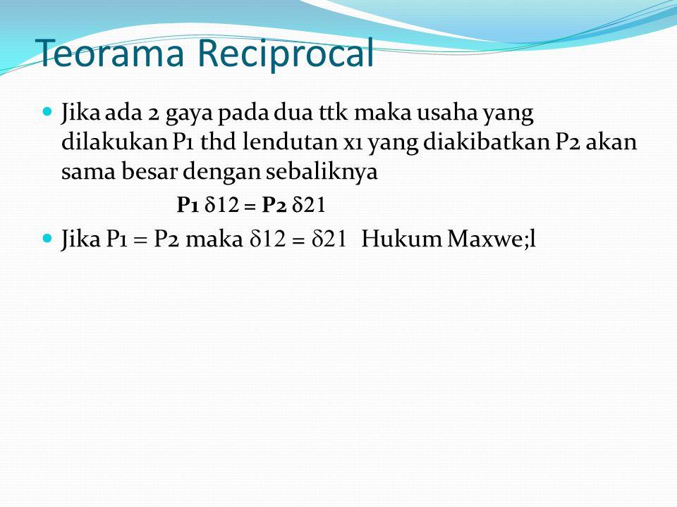 Teorama Reciprocal Jika ada 2 gaya pada dua ttk maka usaha yang dilakukan P1 thd lendutan x1 yang diakibatkan P2 akan sama besar dengan sebaliknya P1