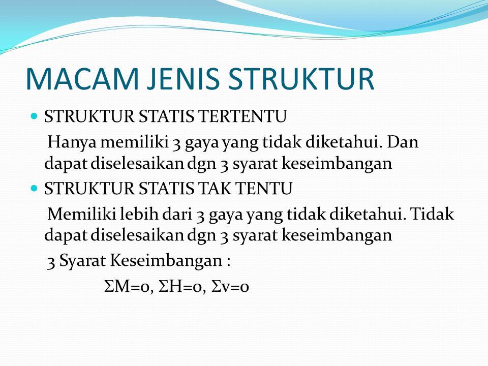 MACAM JENIS STRUKTUR STRUKTUR STATIS TERTENTU Hanya memiliki 3 gaya yang tidak diketahui. Dan dapat diselesaikan dgn 3 syarat keseimbangan STRUKTUR ST