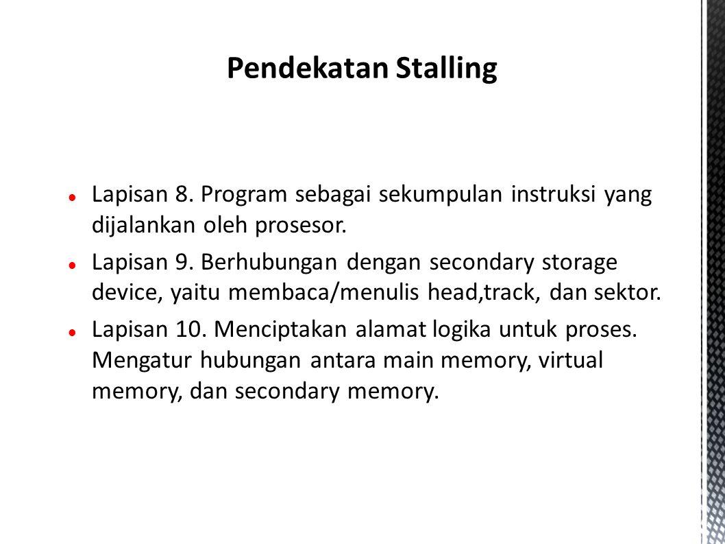 Lapisan 8. Program sebagai sekumpulan instruksi yang dijalankan oleh prosesor.